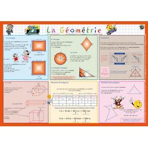 http://sous-main-educatif.com/12-44-thickbox/la-geometrie.jpg