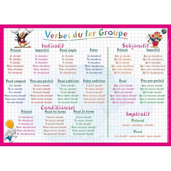 Verbes 1er Groupe