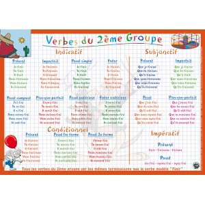 http://sous-main-educatif.com/16-52-thickbox/verbes-2eme-groupe.jpg