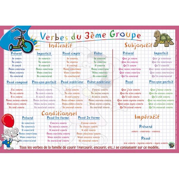 Verbes Du 3eme Groupe