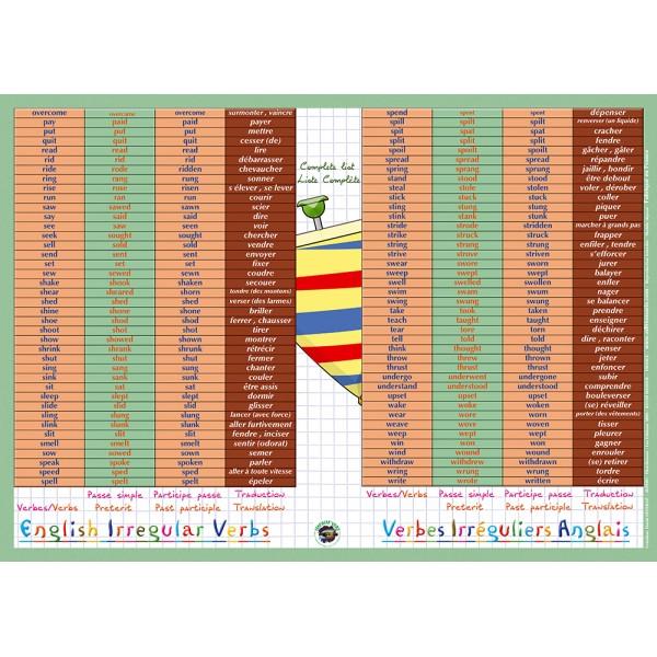 Irregular Verbs English