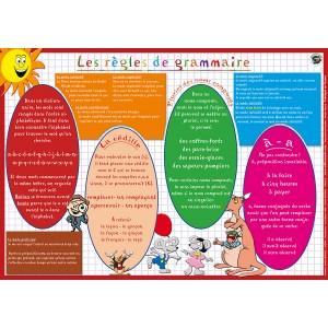 http://sous-main-educatif.com/26-69-thickbox/regles-de-grammaire.jpg