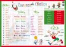 J'apprends L'Italien