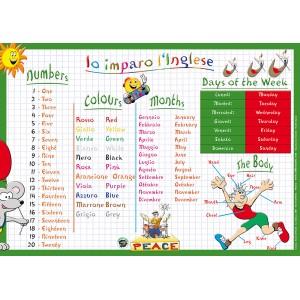 http://sous-main-educatif.com/39-99-thickbox/io-imparo-l-inglese.jpg