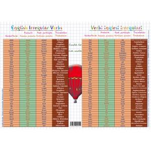 http://sous-main-educatif.com/40-101-thickbox/verbi-inglesi-irregolari.jpg