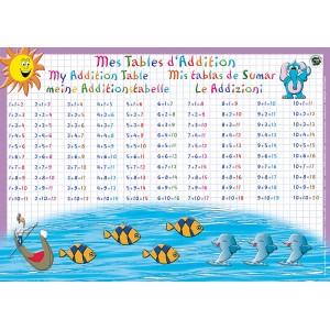 http://sous-main-educatif.com/6-32-thickbox/le-addizioni.jpg