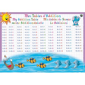 http://sous-main-educatif.com/6-32-thickbox/tables-d-addition.jpg