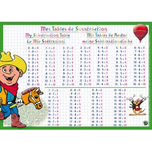 Tables de soustraction francais - Table d addition ce1 a imprimer ...