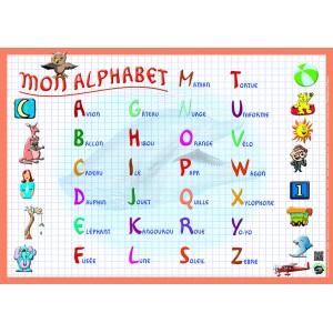 https://sous-main-educatif.com/1-30-thickbox/set-de-table-alphabet.jpg