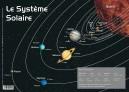Systéme Solaire