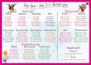 Verbes 1er. groupe