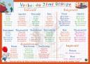 Verbes 2eme. groupe