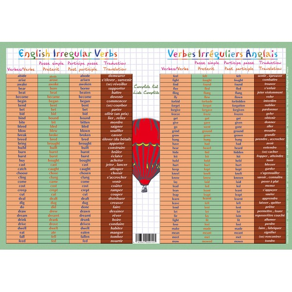 Set De Table Pour Enfant Sur Les Verbes Irreguliers En Anglais Les Editions Aris