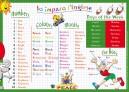 Io imparo l'inglese