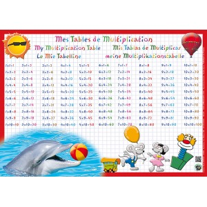 https://sous-main-educatif.com/5-25-thickbox/multiplication-table.jpg