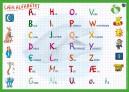 Lær alfabetet